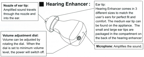 Rechargeable Digital Hearing Enhancer
