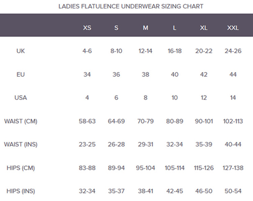 Shreddies Flatulence Filtering Underwear for Women Sizing Chart