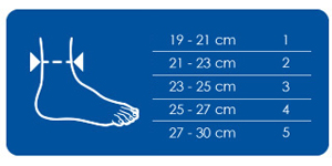Thuasne Ligastrap Malleo Ankle Support Sizing Chart