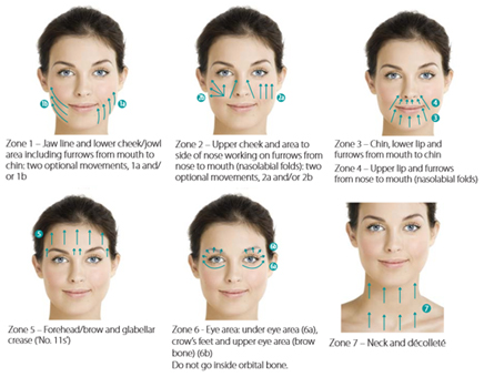 Tua Spa Face Zones