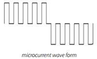 Tua Spa Microcurrent Wave Form
