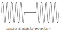 Tua Spa Ultrasonic Emission Wave Form