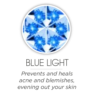 Collagenius Blue Light Therapy
