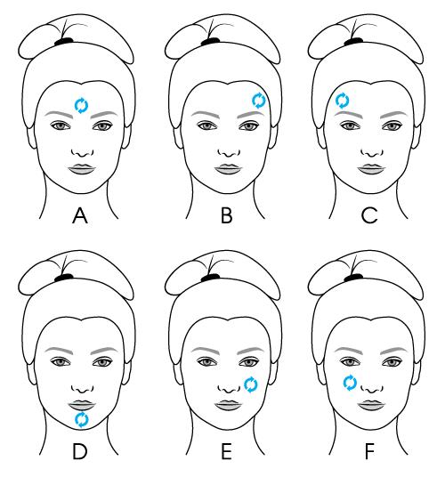 Collagenius Facial Areas