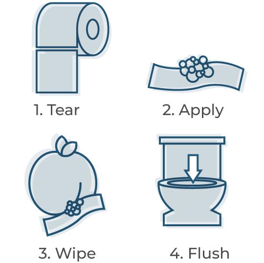 Tear, Apply, Wipe, Flush