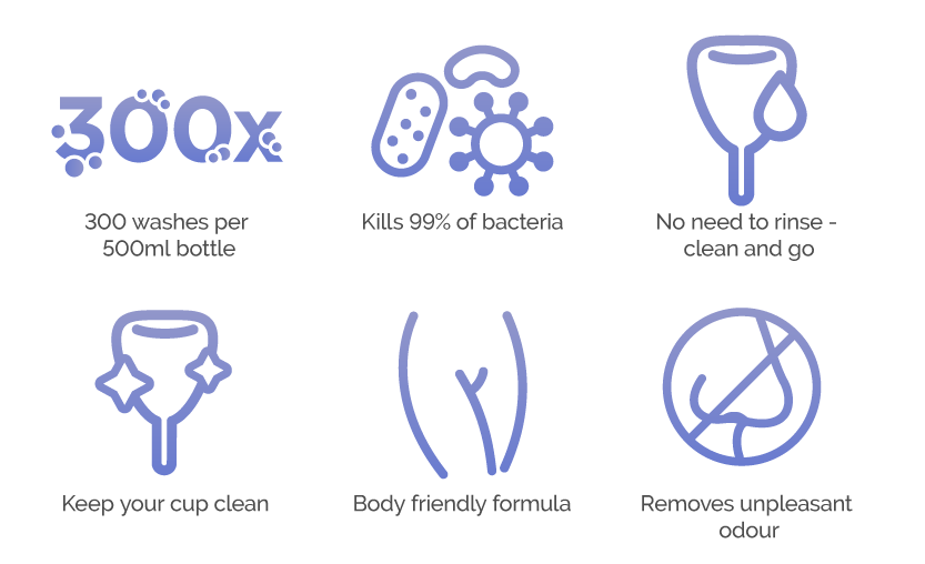 Wash Benefits
