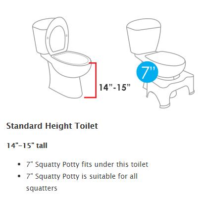 Squatty Potty Ecco 7 inch