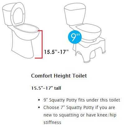 Squatty Potty Ecco 9 inch