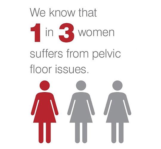 1 in 3 women suffer from pelvic floor disorder VSculpt