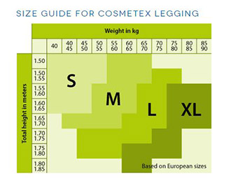 Cosmetex leggings size chart