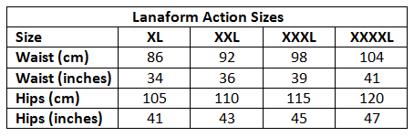 lanaform action sizes 2