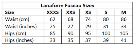 Lanaform sizes 1