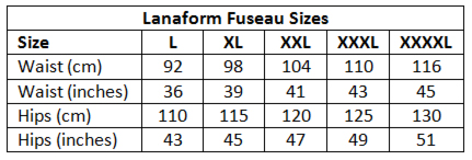 Lanaform sizes 2