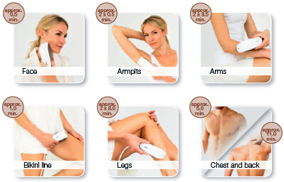 Beurer IPL SalonPro Hair Removal Systems can remove hair all over the body
