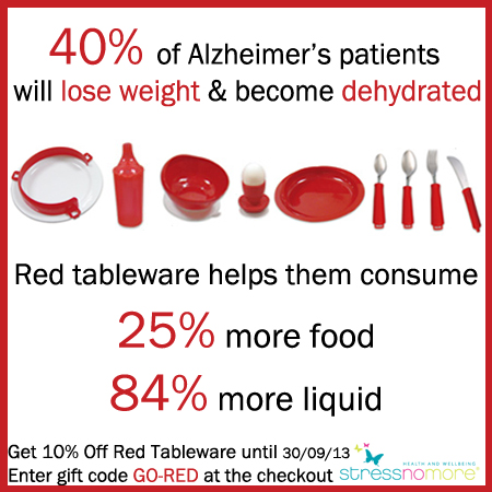 10% off Red Tableware for Alzheimer's throughout September