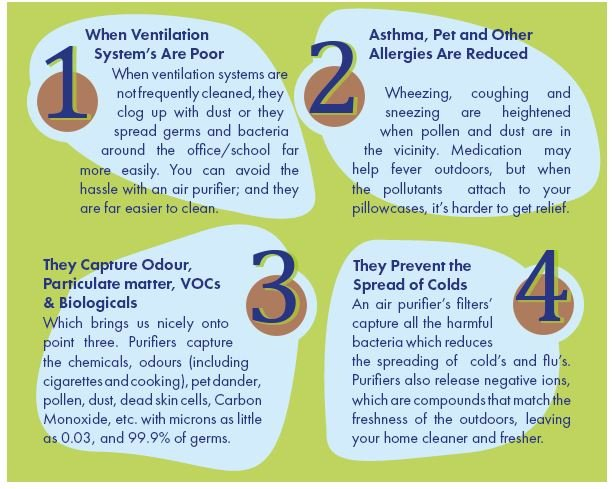 benefits of an air purifier