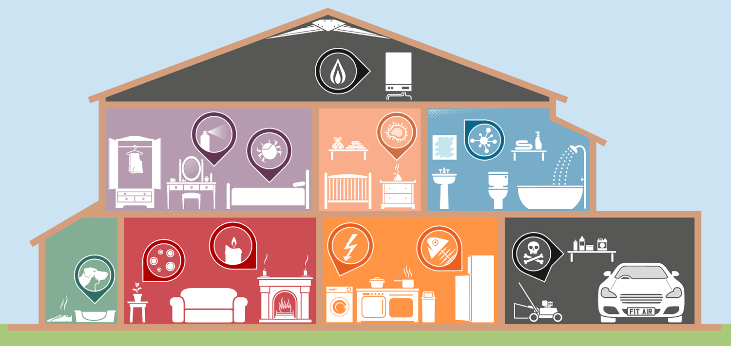 Know the air in your home